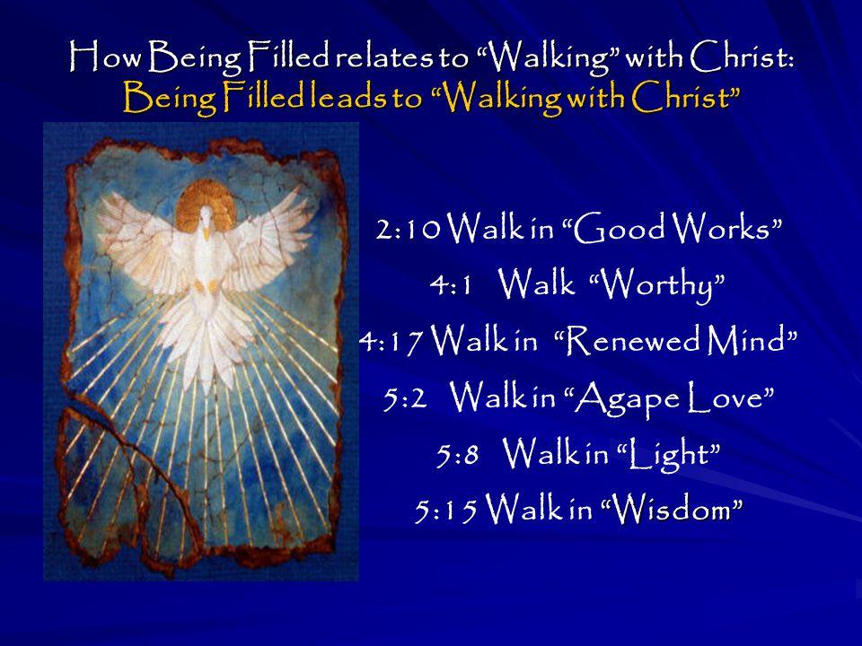 How Being Filled relates to Walking with Christ: Being Filled leads to Walking with Christ 2:10 Walk in Good Works 4:1 Walk Worthy 4:17 Walk in Renewed Mind 5:2 Walk in Agape Love 5:8 Walk in Light Wisdom 5:15 Walk in Wisdom