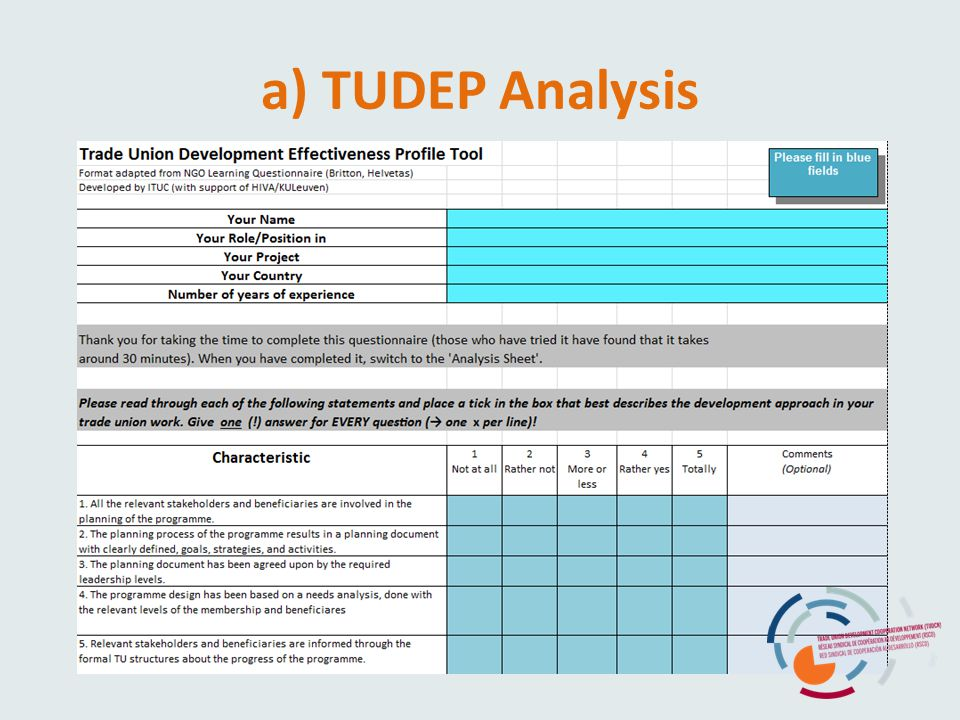 a) TUDEP Analysis