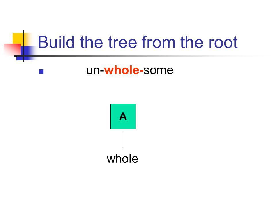 Find the roots the following words unwholesome whole rulership rule underdeveloped develop overachiever achieve operational operate indispensable disp