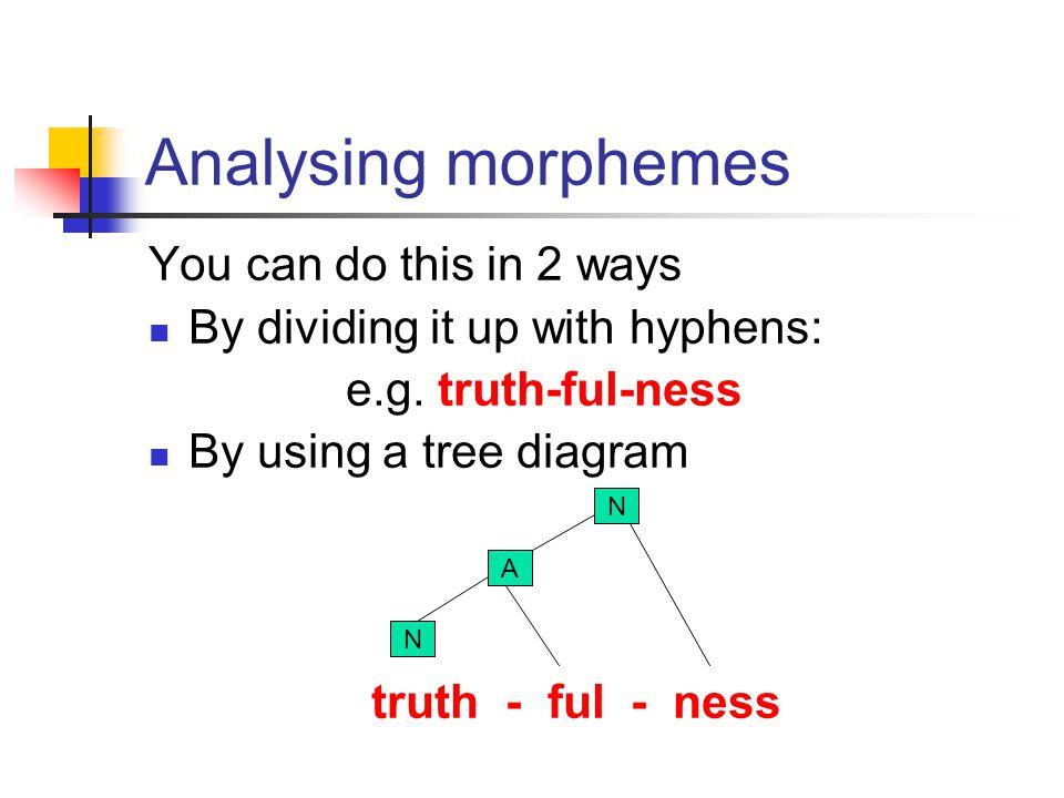 Analysing Morphemes Lesson 7A