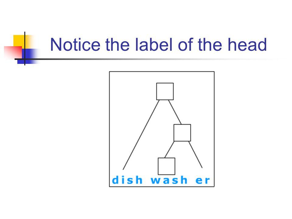 dish washer dish washer = noun washer = noun wash = verb -er= bound morpheme wash = head What shape is the tree?