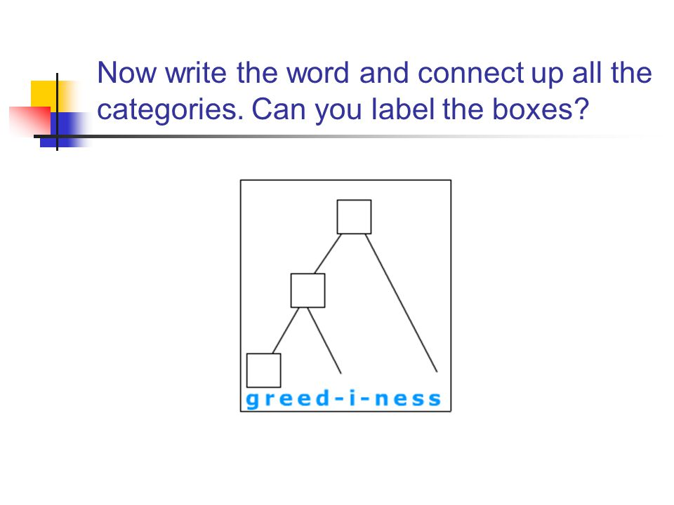 Constructing tree diagrams (2) Write the divided word at the bottom of the page greed-i-ness Write the grammatical category of the root and join it to