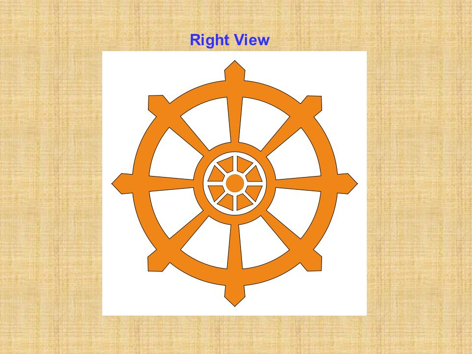 Right View Right Resolve Right Speech Right Conduct Right Livelihood Right Effort