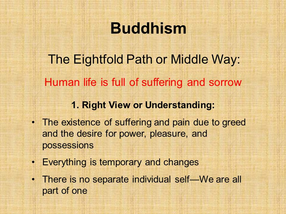 Buddhism The Eightfold Path or Middle Way: 6.