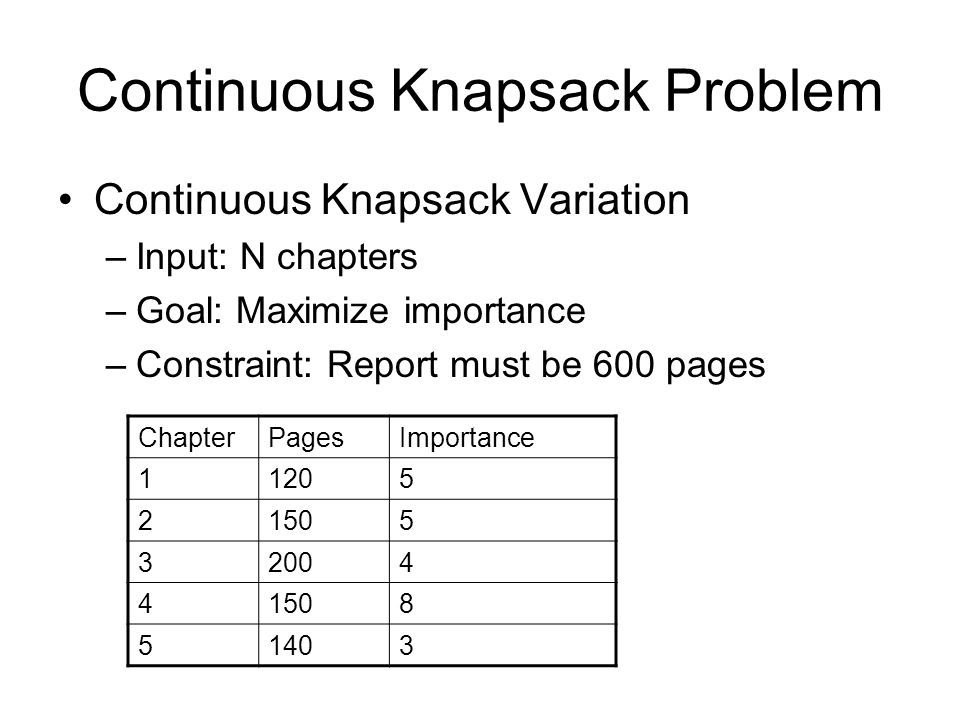 Continuous Knapsack Problem Continuous Knapsack Variation –Input: N chapters –Goal: Maximize importance –Constraint: Report must be 600 pages ChapterPagesImportance 11205 21505 32004 41508 51403