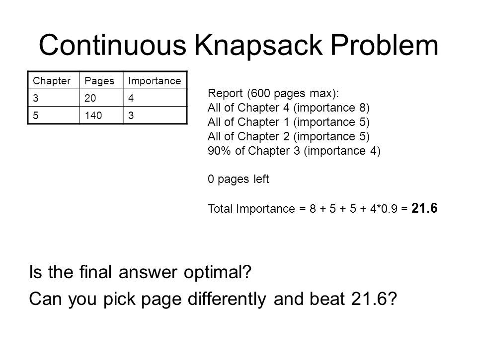 Continuous Knapsack Problem Is the final answer optimal.