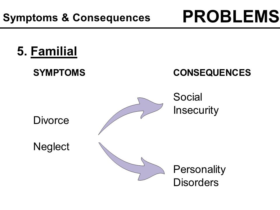 Social Insecurity Divorce Neglect Personality Disorders 5.