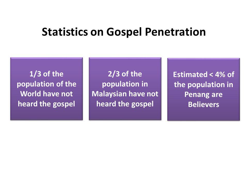Statistics on Gospel Penetration 1/3 of the population of the World have not heard the gospel 2/3 of the population in Malaysian have not heard the gospel Estimated < 4% of the population in Penang are Believers
