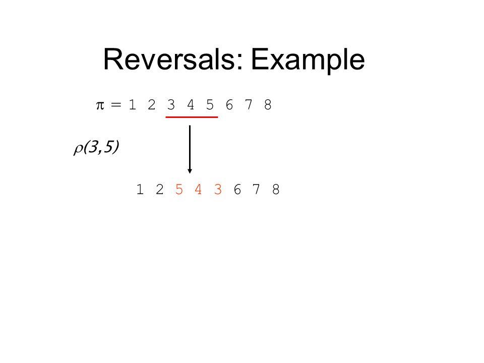 Reversals: Example  = 1 2 3 4 5 6 7 8  (3,5) 1 2 5 4 3 6 7 8 