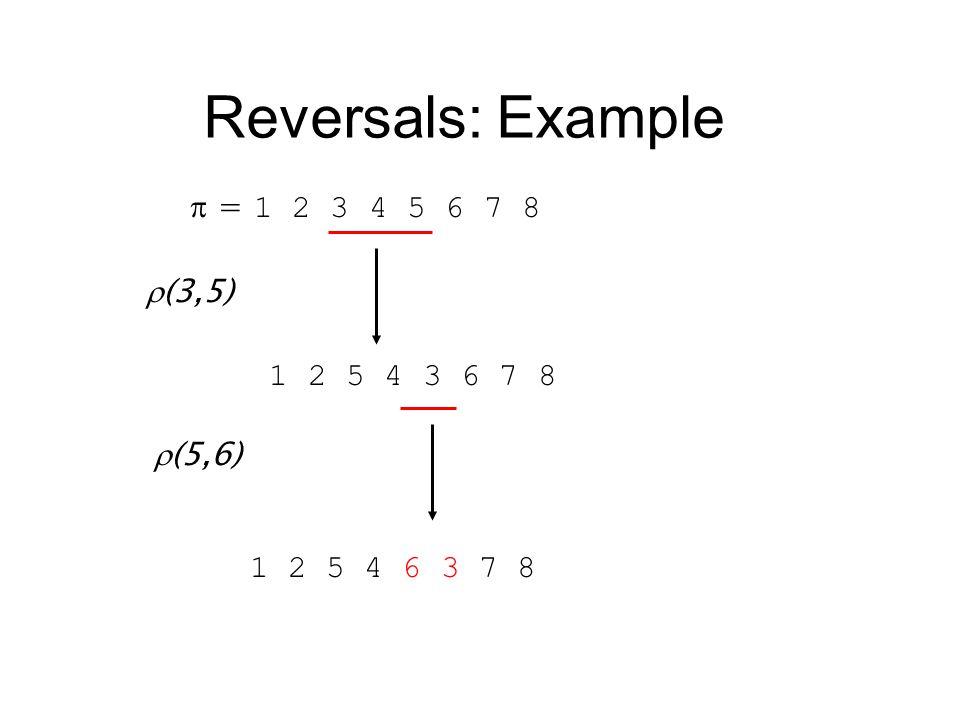 Reversals: Example  = 1 2 3 4 5 6 7 8  (3,5) 1 2 5 4 3 6 7 8   (5,6) 1 2 5 4 6 3 7 8