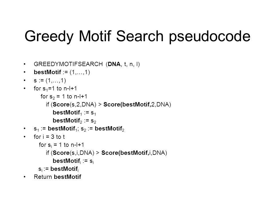 Greedy Motif Search pseudocode GREEDYMOTIFSEARCH (DNA, t, n, l) bestMotif := (1,…,1) s := (1,…,1) for s 1 =1 to n-l+1 for s 2 = 1 to n-l+1 if (Score(s,2,DNA) > Score(bestMotif,2,DNA) bestMotif 1 := s 1 bestMotif 2 := s 2 s 1 := bestMotif 1 ; s 2 := bestMotif 2 for i = 3 to t for s i = 1 to n-l+1 if (Score(s,i,DNA) > Score(bestMotif,i,DNA) bestMotif i := s i s i := bestMotif i Return bestMotif