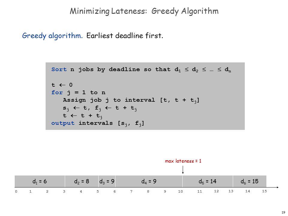 19 01234567891011 12131415 d 5 = 14d 2 = 8d 6 = 15d 1 = 6d 4 = 9d 3 = 9 max lateness = 1 Sort n jobs by deadline so that d 1  d 2  …  d n t  0 for j = 1 to n Assign job j to interval [t, t + t j ] s j  t, f j  t + t j t  t + t j output intervals [s j, f j ] Minimizing Lateness: Greedy Algorithm Greedy algorithm.
