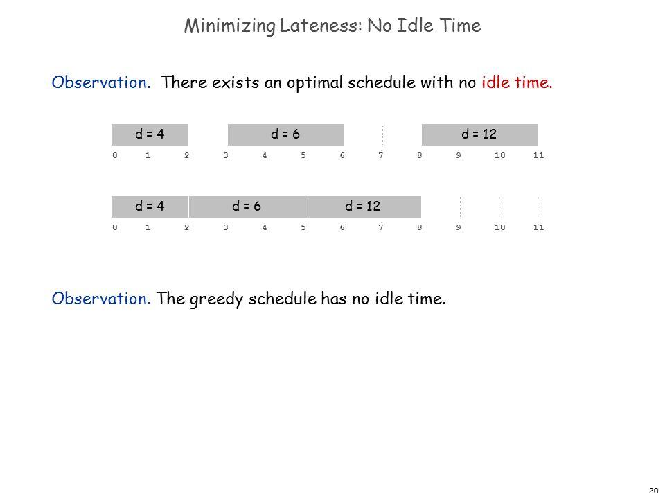 20 Minimizing Lateness: No Idle Time Observation.