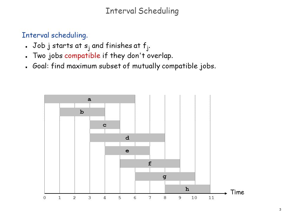 4 Interval Scheduling: Greedy Algorithms Greedy template.