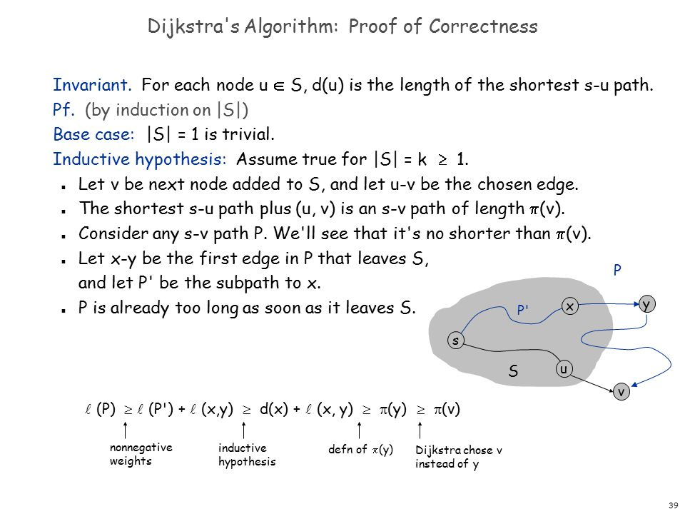 39 Dijkstra s Algorithm: Proof of Correctness Invariant.