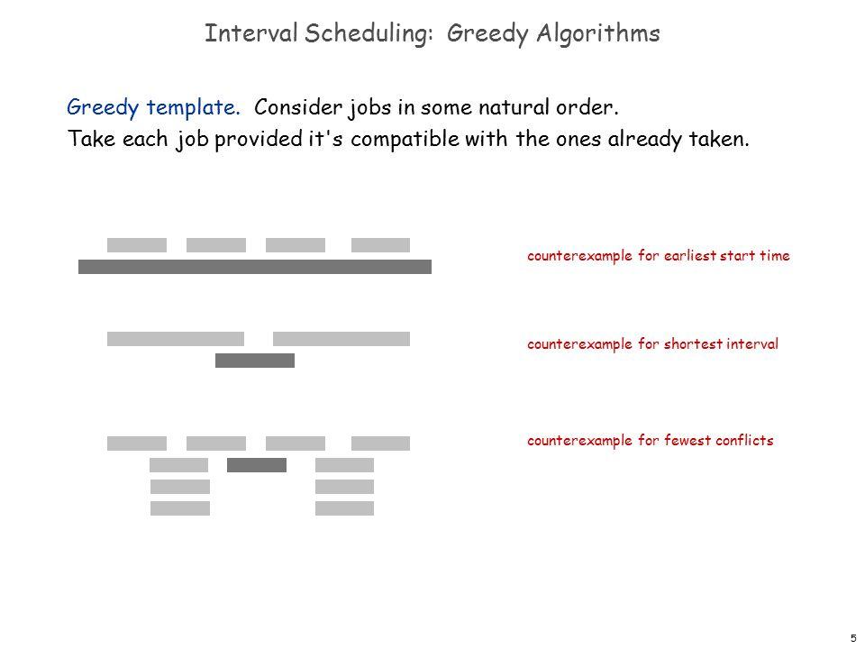 16 Scheduling to Minimizing Lateness Minimizing lateness problem.
