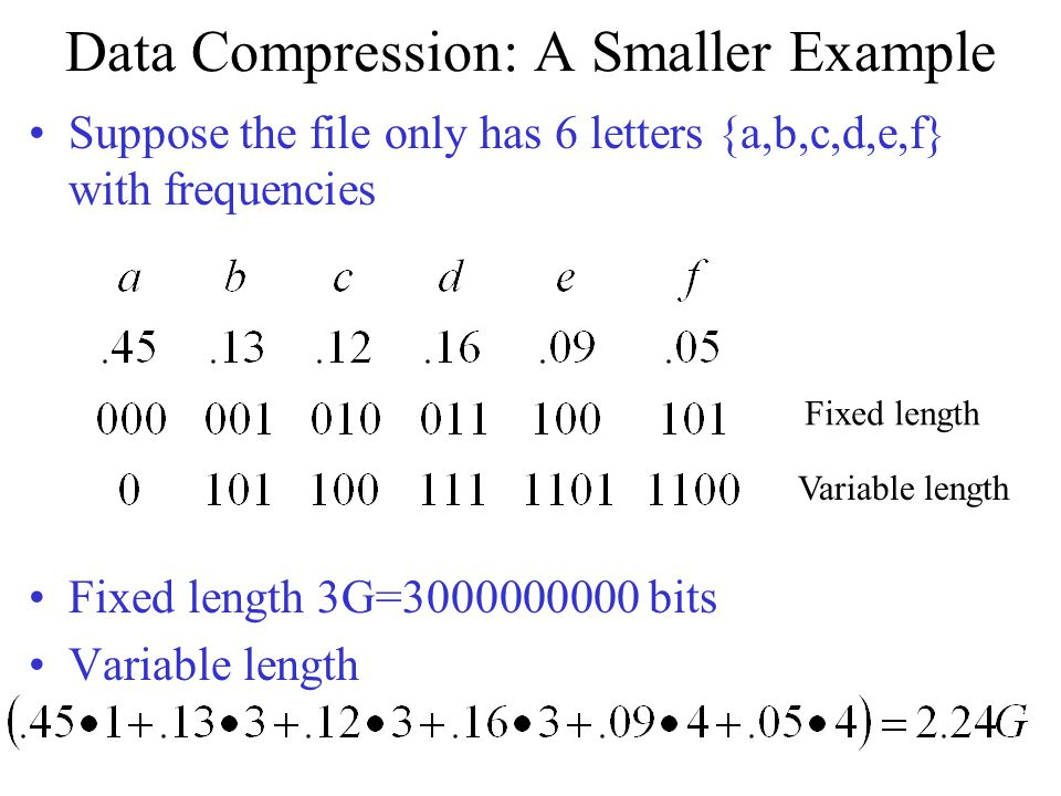 Data Compression: A Smaller Example Suppose the file only has 6 letters {a,b,c,d,e,f} with frequencies Fixed length 3G=3000000000 bits Variable length Fixed length Variable length