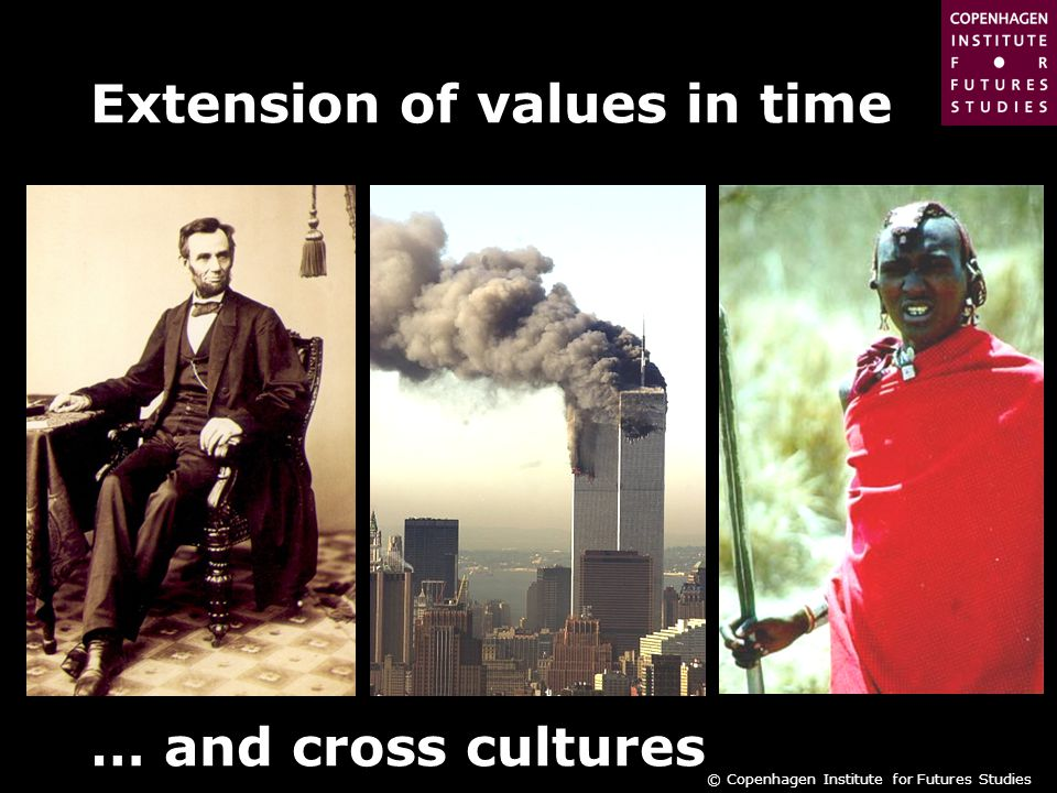 © Copenhagen Institute for Futures Studies Extension of values in time … and cross cultures