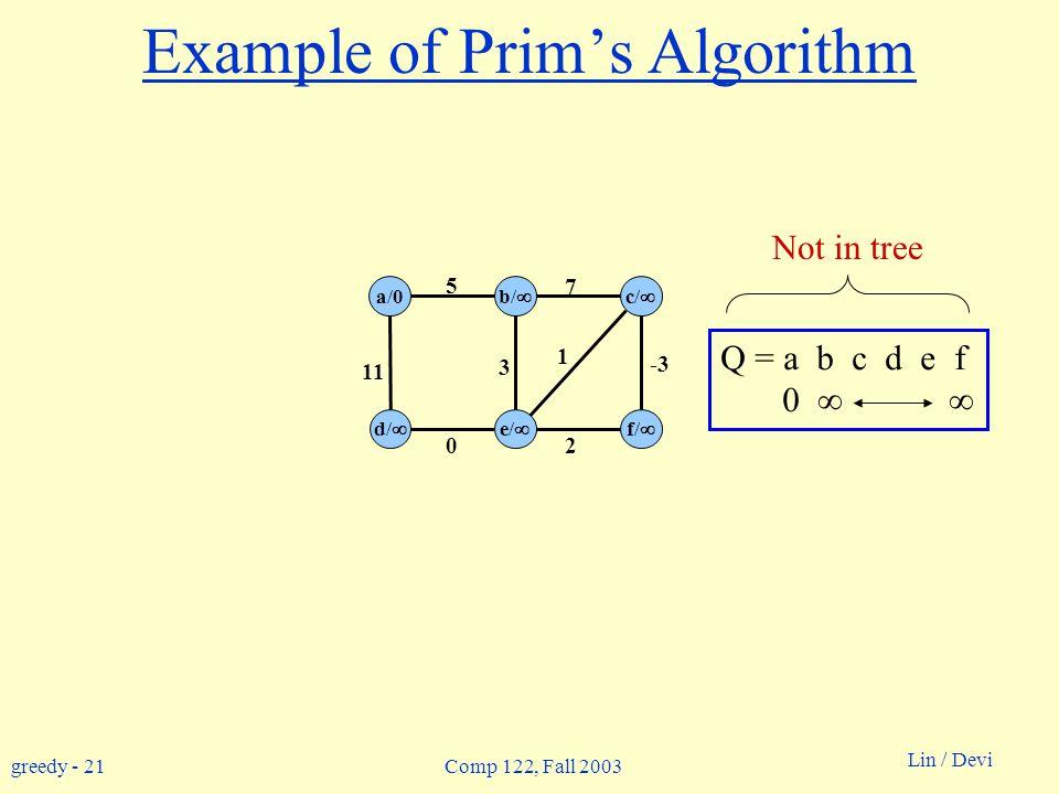 greedy - 21 Lin / Devi Comp 122, Fall 2003 Example of Prim's Algorithm b/  c/  a/0 d/  e/  f/  5 11 0 3 1 7 -3 2 Q = a b c d e f 0   Not in tree