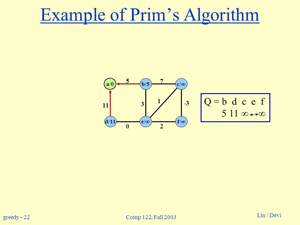 greedy - 22 Lin / Devi Comp 122, Fall 2003 Example of Prim's Algorithm b/5 c/  a/0 d/11 e/  f/  5 11 0 3 1 7 -3 2 Q = b d c e f 5 11  
