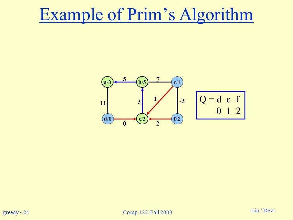 greedy - 24 Lin / Devi Comp 122, Fall 2003 Example of Prim's Algorithm b/5 c/1 a/0 d/0 e/3 f/2 5 11 0 3 1 7 -3 2 Q = d c f 0 1 2