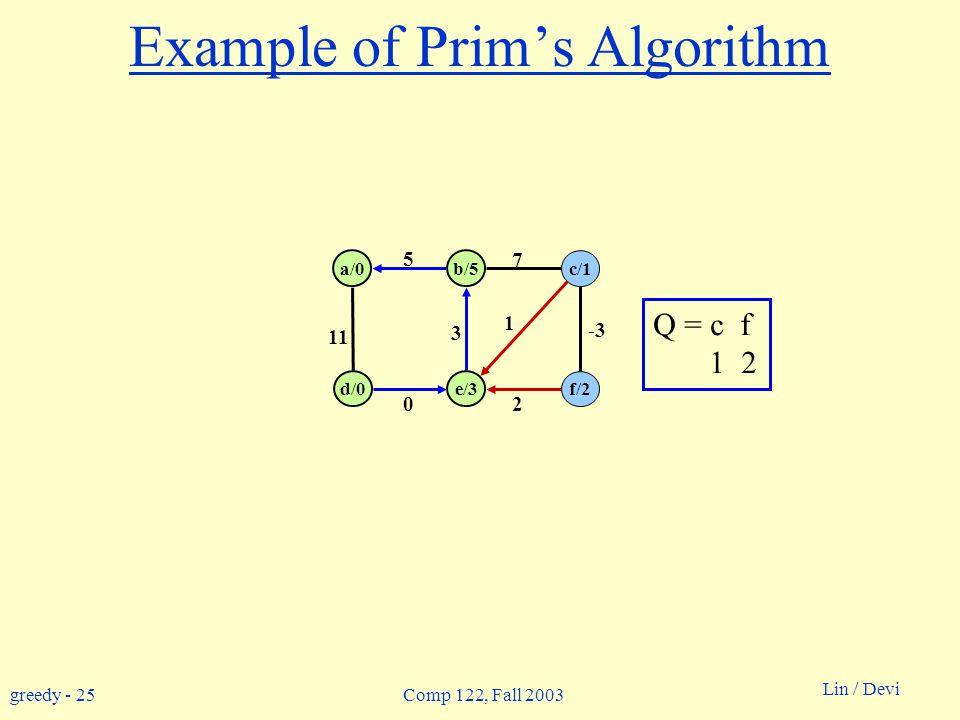 greedy - 25 Lin / Devi Comp 122, Fall 2003 Example of Prim's Algorithm b/5 c/1 a/0 d/0e/3 f/2 5 11 0 3 1 7 -3 2 Q = c f 1 2