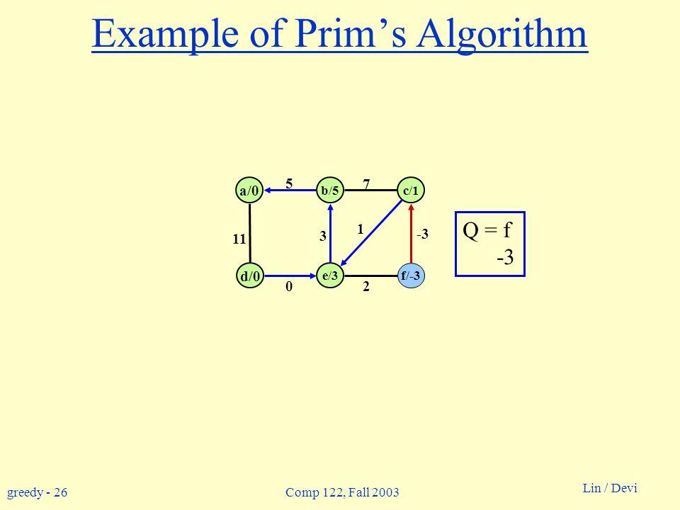greedy - 26 Lin / Devi Comp 122, Fall 2003 Example of Prim's Algorithm b/5c/1 a/0 d/0 e/3 f/-3 5 11 0 3 1 7 -3 2 Q = f -3