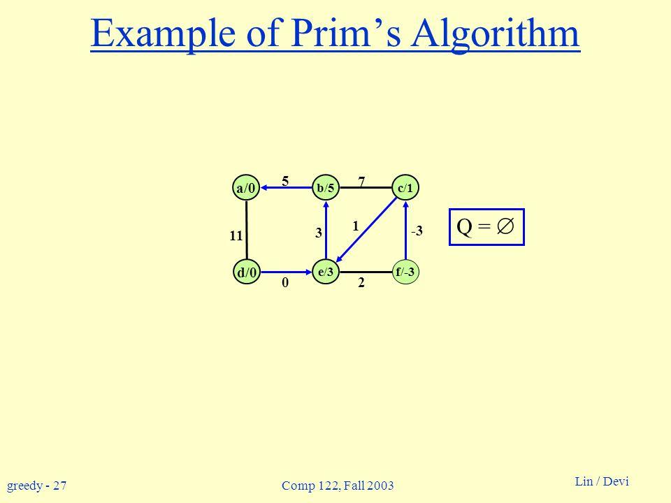 greedy - 27 Lin / Devi Comp 122, Fall 2003 Example of Prim's Algorithm b/5c/1 a/0 d/0 e/3 f/-3 5 11 0 3 1 7 -3 2 Q = 