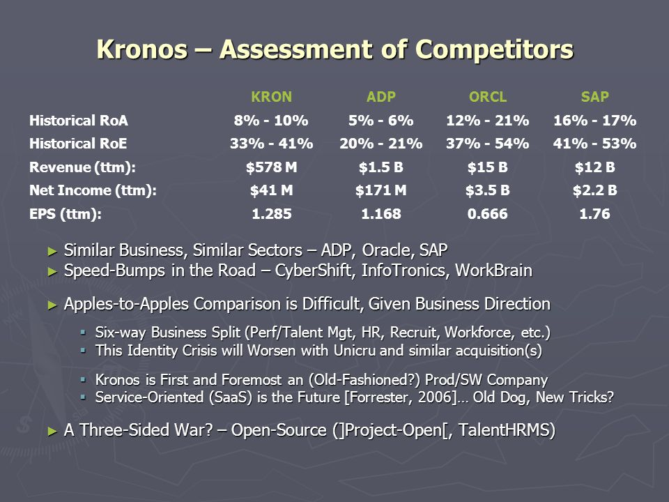 Kronos – Assessment of Competitors ► Similar Business, Similar Sectors – ADP, Oracle, SAP ► Speed-Bumps in the Road – CyberShift, InfoTronics, WorkBrain ► Apples-to-Apples Comparison is Difficult, Given Business Direction  Six-way Business Split (Perf/Talent Mgt, HR, Recruit, Workforce, etc.)  This Identity Crisis will Worsen with Unicru and similar acquisition(s)  Kronos is First and Foremost an (Old-Fashioned?) Prod/SW Company  Service-Oriented (SaaS) is the Future [Forrester, 2006]… Old Dog, New Tricks.