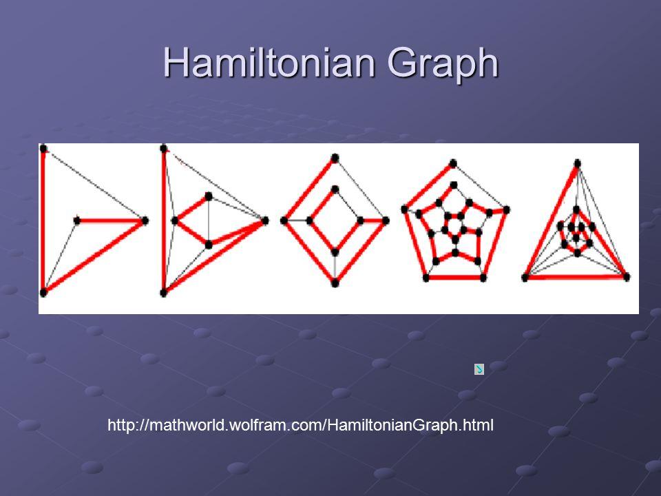 Hamiltonian Graph http://mathworld.wolfram.com/HamiltonianGraph.html