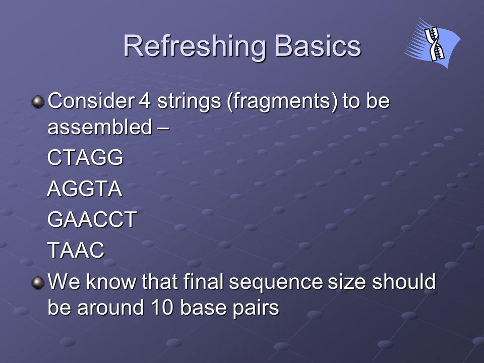 How Assembling works… _ _ C T A G G _ _ _ _ C T A G G _ _ _ _ _ _ A G G T A _ _ _ _ A G G T A G A C T A _ _ _ _ G A C T A _ _ _ _ _ _ _ T A G G_ _ _ _ _ T A G G_ _ G A C T A G G T A CONSENSUS