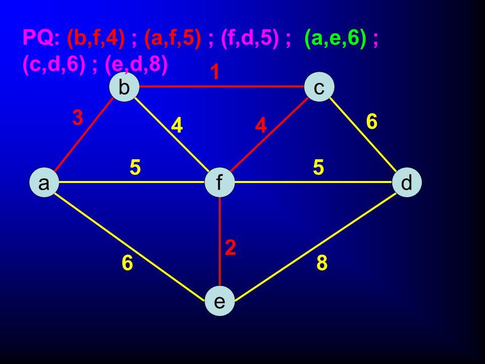 bc adf e 4 4 3 1 55 86 2 6 PQ: (b,f,4) ; (a,f,5) ; (f,d,5) ; (a,e,6) ; (c,d,6) ; (e,d,8)