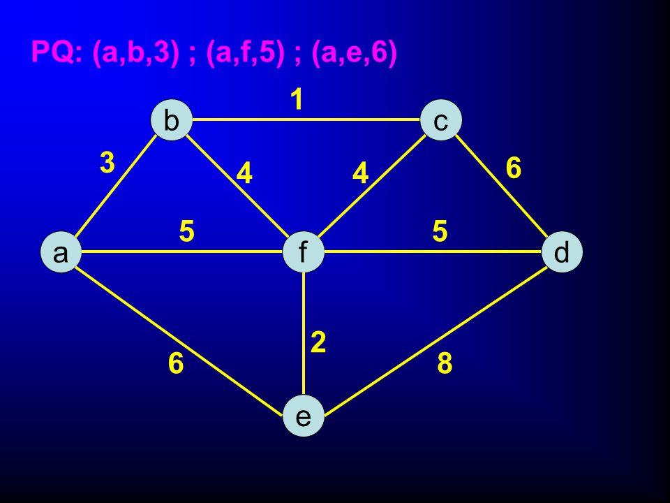 bc adf e 44 3 1 55 86 2 6 PQ: (a,b,3) ; (a,f,5) ; (a,e,6)