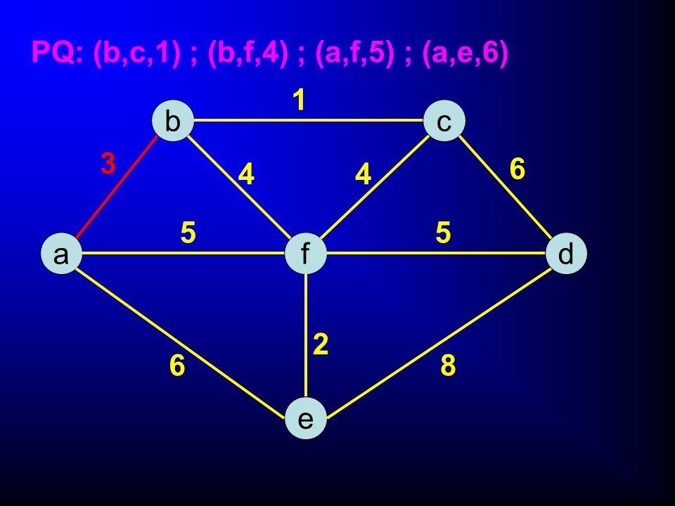 bc adf e 44 3 1 55 86 2 6 PQ: (b,c,1) ; (b,f,4) ; (a,f,5) ; (a,e,6)