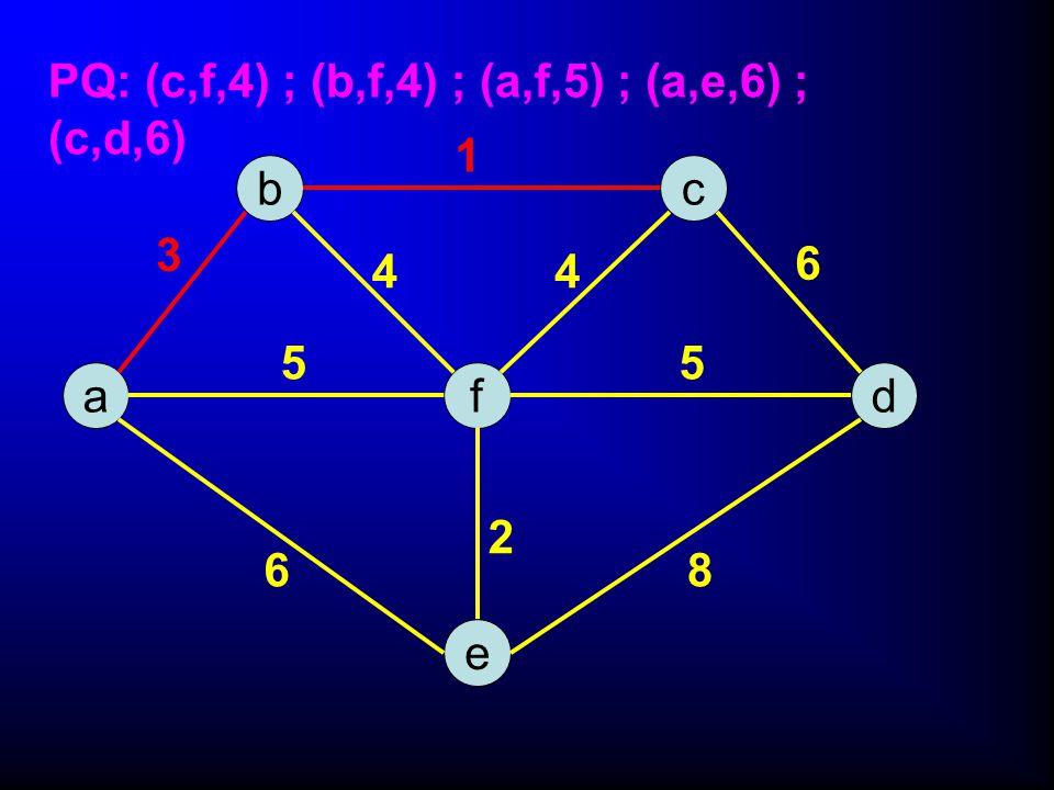 bc adf e 44 3 1 55 86 2 6 PQ: (c,f,4) ; (b,f,4) ; (a,f,5) ; (a,e,6) ; (c,d,6)