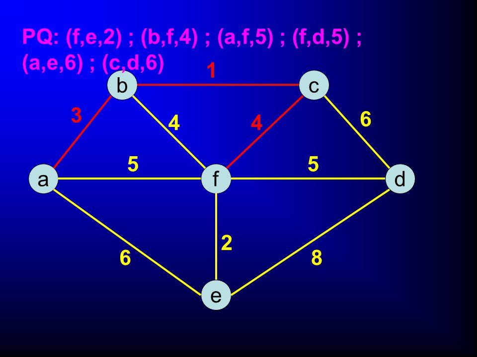 bc adf e 44 3 1 55 86 2 6 PQ: (f,e,2) ; (b,f,4) ; (a,f,5) ; (f,d,5) ; (a,e,6) ; (c,d,6)