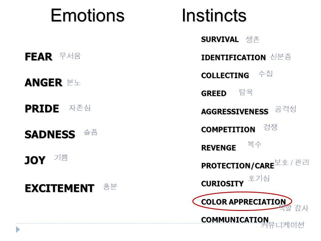 EmotionsInstincts SURVIVALIDENTIFICATIONCOLLECTINGGREEDAGGRESSIVENESSCOMPETITIONREVENGEPROTECTION/CARECURIOSITY COLOR APPRECIATION COMMUNICATION FEARANGERPRIDESADNESSJOYEXCITEMENT 무서움 분노 자존심 슬픔 흥분 생존 신분증 수집 탐욕 공격성 경쟁 복수 보호 / 관리 무서움 분노 자존심 슬픔 기쁨 흥분 생존 신분증 수집 탐욕 공격성 경쟁 복수 보호 / 관리 호기심 커뮤니케이션 색깔 감사