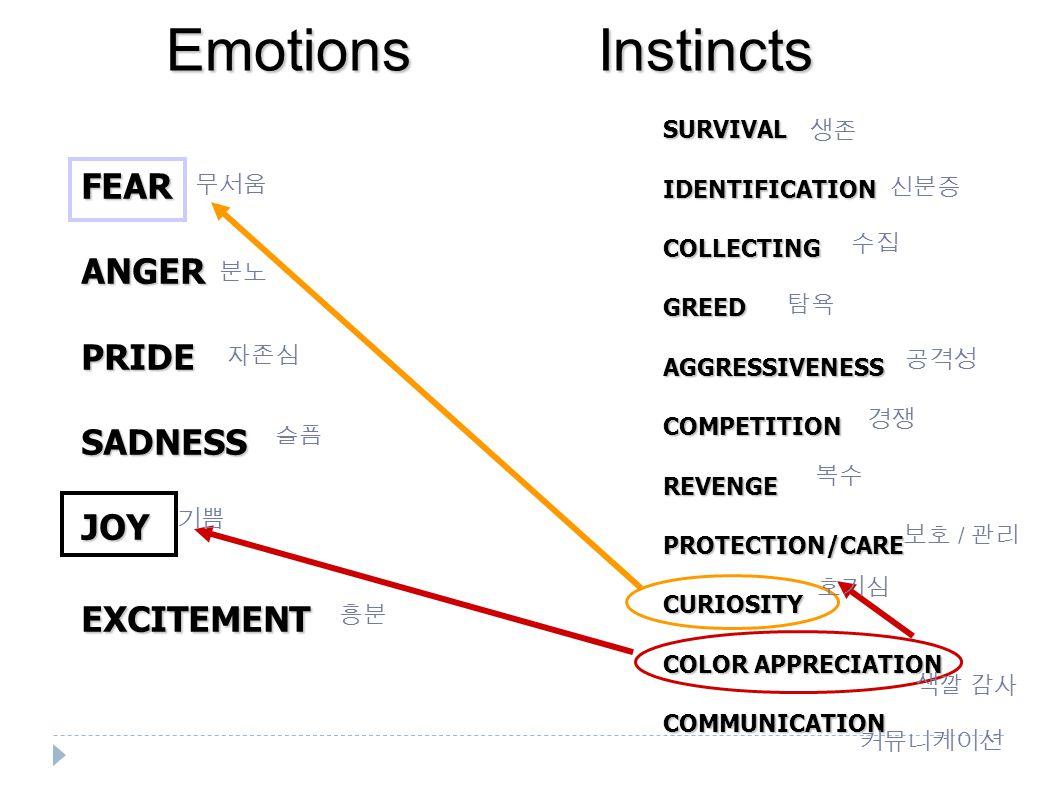 EmotionsInstincts SURVIVALIDENTIFICATIONCOLLECTINGGREEDAGGRESSIVENESSCOMPETITIONREVENGEPROTECTION/CARECURIOSITY COLOR APPRECIATION COMMUNICATION FEARANGERPRIDESADNESSJOYEXCITEMENT 분노 자존심 슬픔 기쁨 흥분 신분증 수집 탐욕 공격성 경쟁 복수 보호 / 관리 무서움 분노 자존심 슬픔 기쁨 흥분 생존 신분증 수집 탐욕 공격성 경쟁 복수 보호 / 관리 호기심 커뮤니케이션 색깔 감사