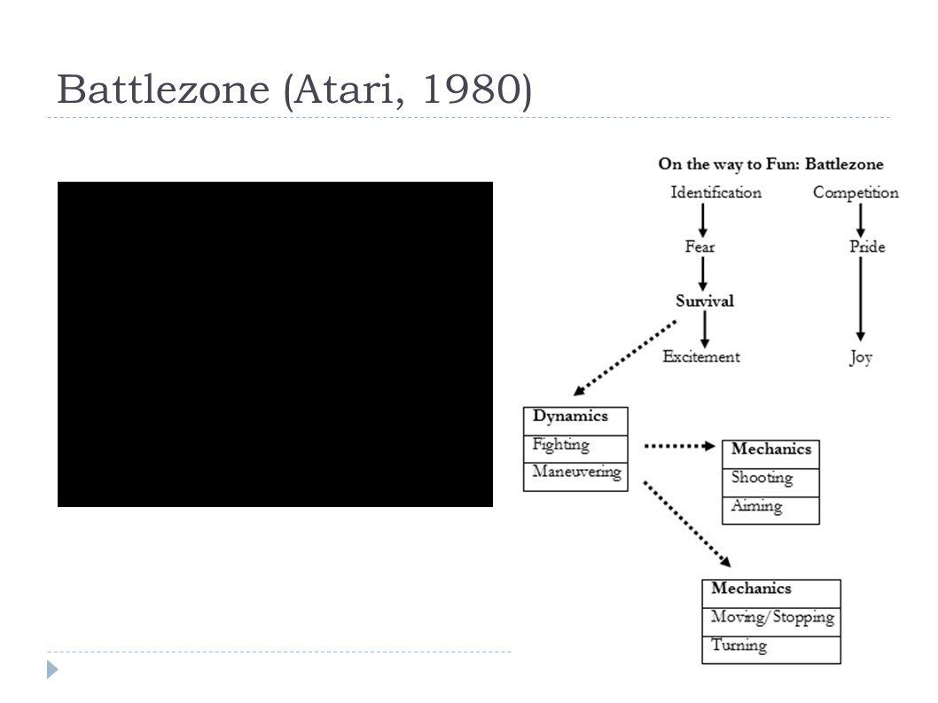 Battlezone (Atari, 1980)