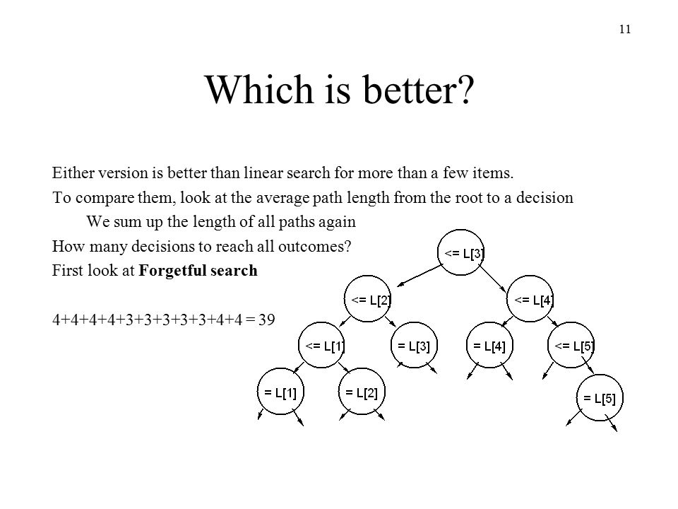 11 Which is better. Either version is better than linear search for more than a few items.