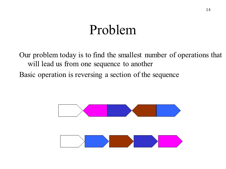14 Problem Our problem today is to find the smallest number of operations that will lead us from one sequence to another Basic operation is reversing a section of the sequence