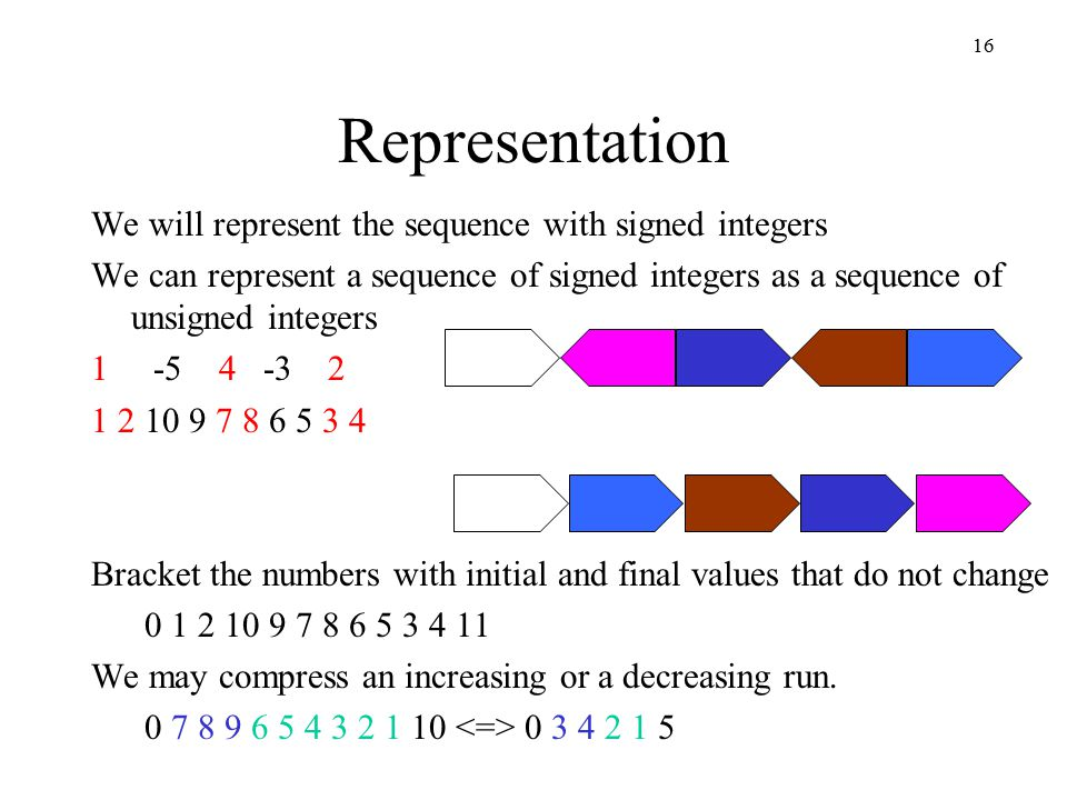 16 Representation We will represent the sequence with signed integers We can represent a sequence of signed integers as a sequence of unsigned integers 1 -5 4 -3 2 1 2 10 9 7 8 6 5 3 4 Bracket the numbers with initial and final values that do not change 0 1 2 10 9 7 8 6 5 3 4 11 We may compress an increasing or a decreasing run.