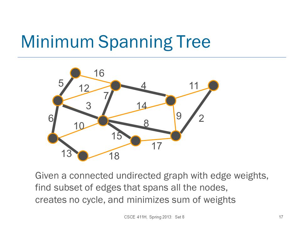 CSCE 411H, Spring 2013: Set 817 Minimum Spanning Tree 7 16 4 5 6 8 11 15 14 17 10 13 3 12 2 9 18 Given a connected undirected graph with edge weights, find subset of edges that spans all the nodes, creates no cycle, and minimizes sum of weights