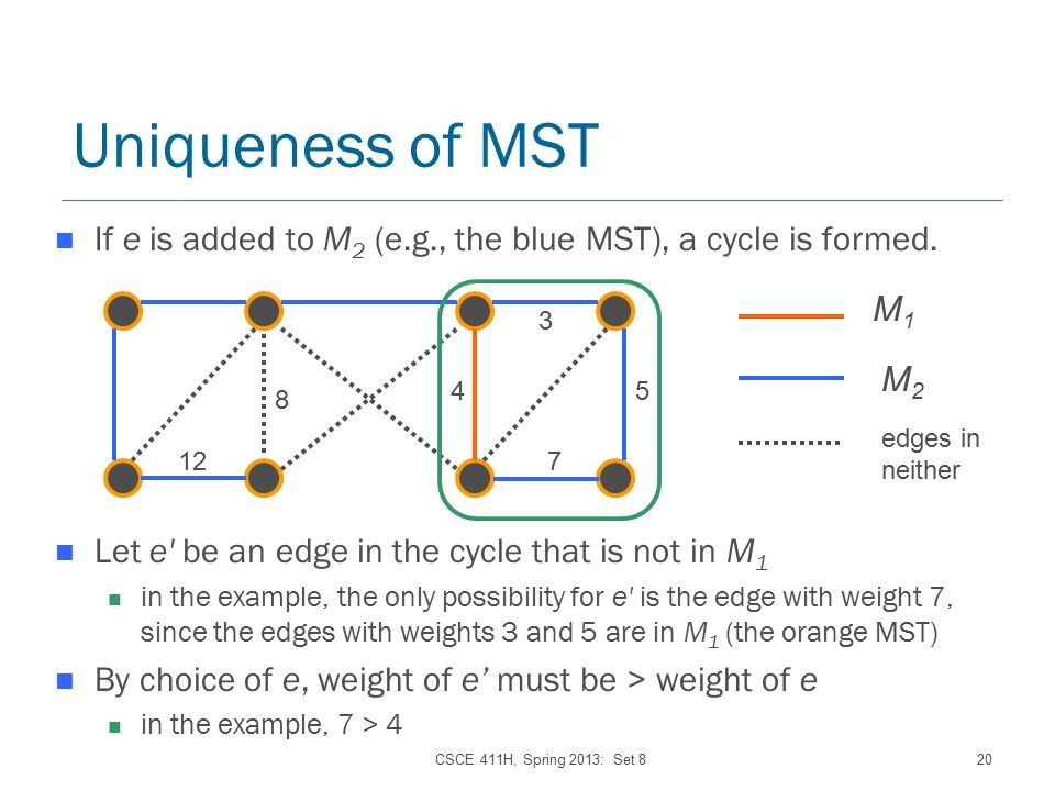 CSCE 411H, Spring 2013: Set 820 Uniqueness of MST If e is added to M 2 (e.g., the blue MST), a cycle is formed.