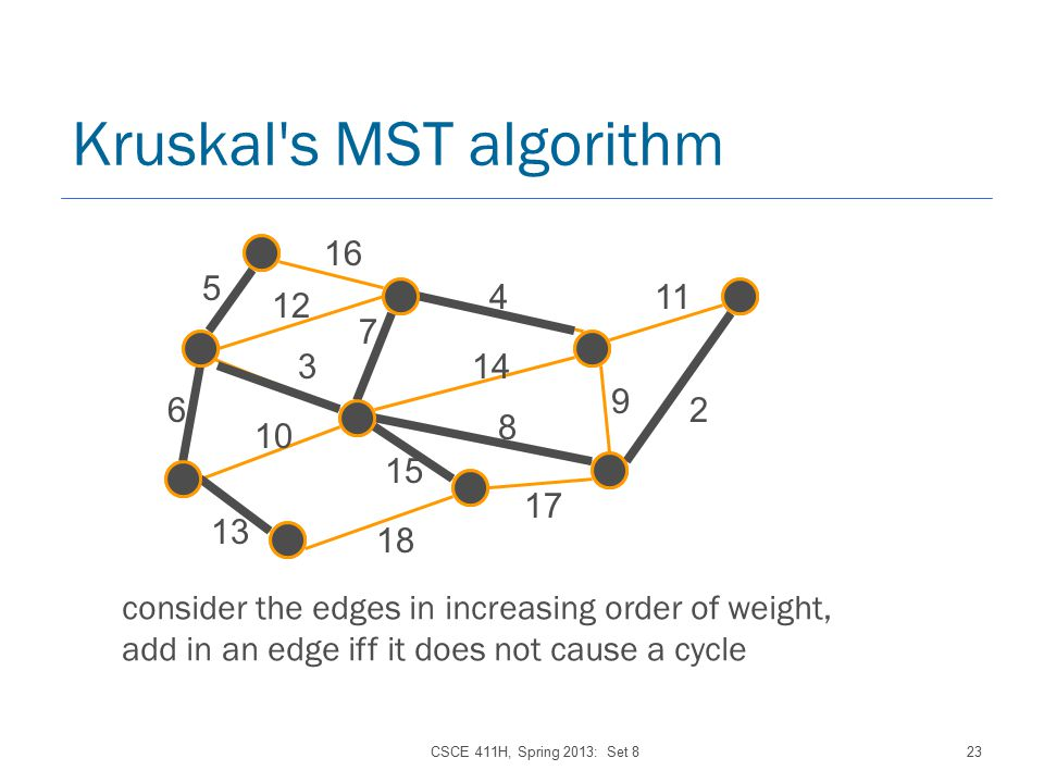 CSCE 411H, Spring 2013: Set 823 Kruskal s MST algorithm 7 16 4 5 6 8 11 15 14 17 10 13 3 12 2 9 18 consider the edges in increasing order of weight, add in an edge iff it does not cause a cycle