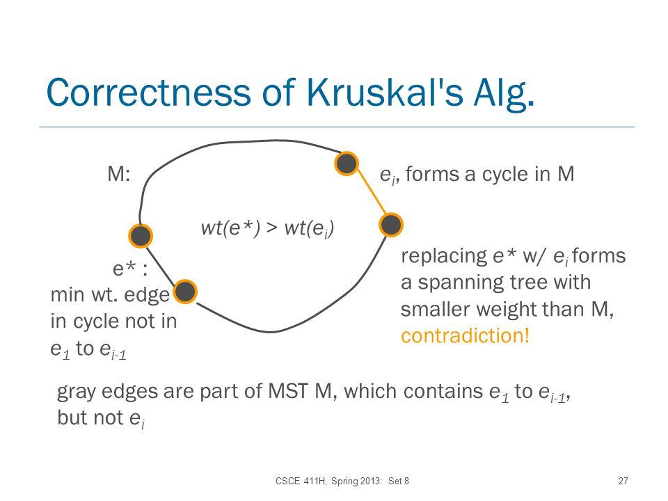 CSCE 411H, Spring 2013: Set 827 Correctness of Kruskal s Alg.