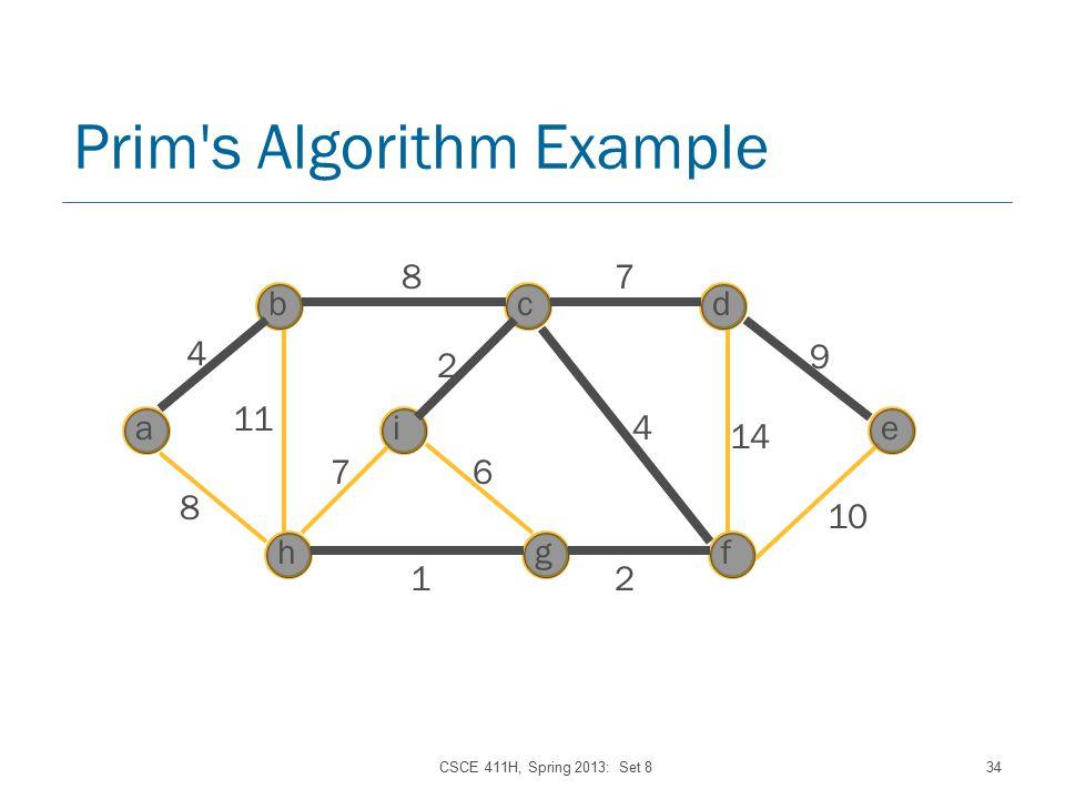 CSCE 411H, Spring 2013: Set 834 Prim s Algorithm Example a b h i c g d f e 4 87 8 11 2 76 12 4 14 9 10