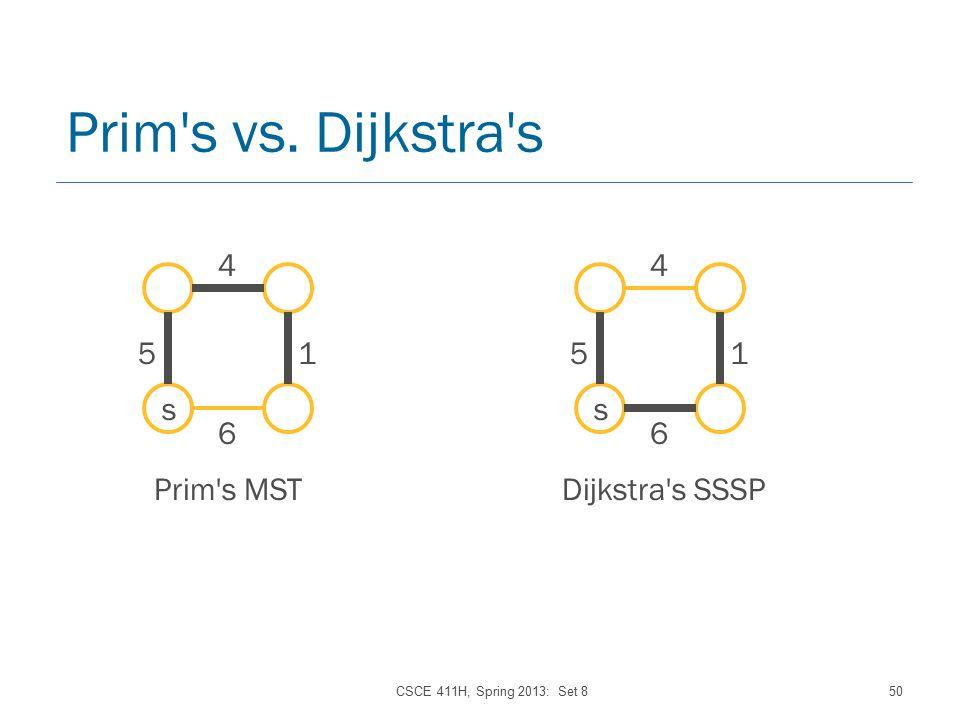 CSCE 411H, Spring 2013: Set 850 Prim s vs.