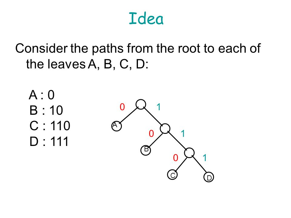 Idea Consider the paths from the root to each of the leaves A, B, C, D: A : 0 B : 10 C : 110 D : 111 0 0 0 1 1 1 A B C D