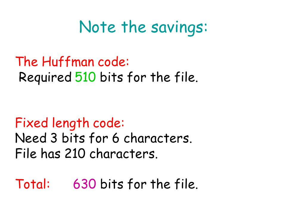 Note the savings: The Huffman code: Required 510 bits for the file.
